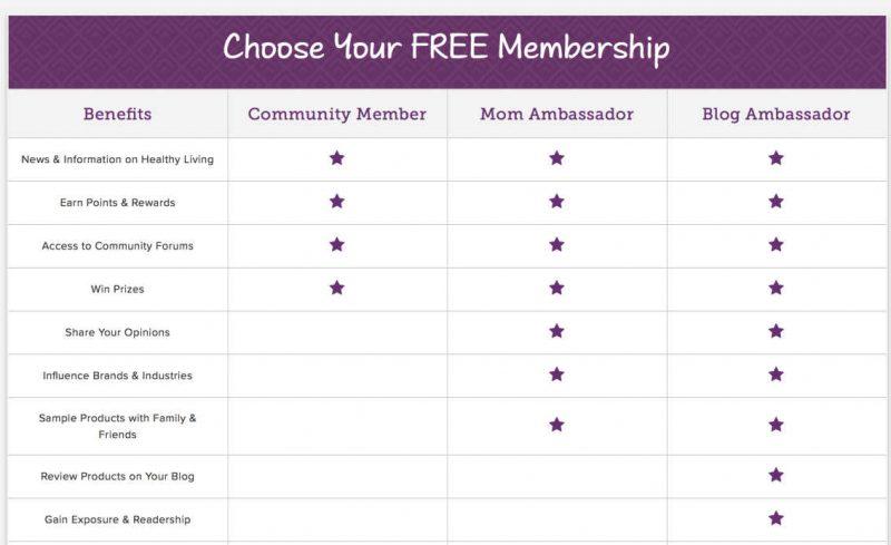 moms meet memberships